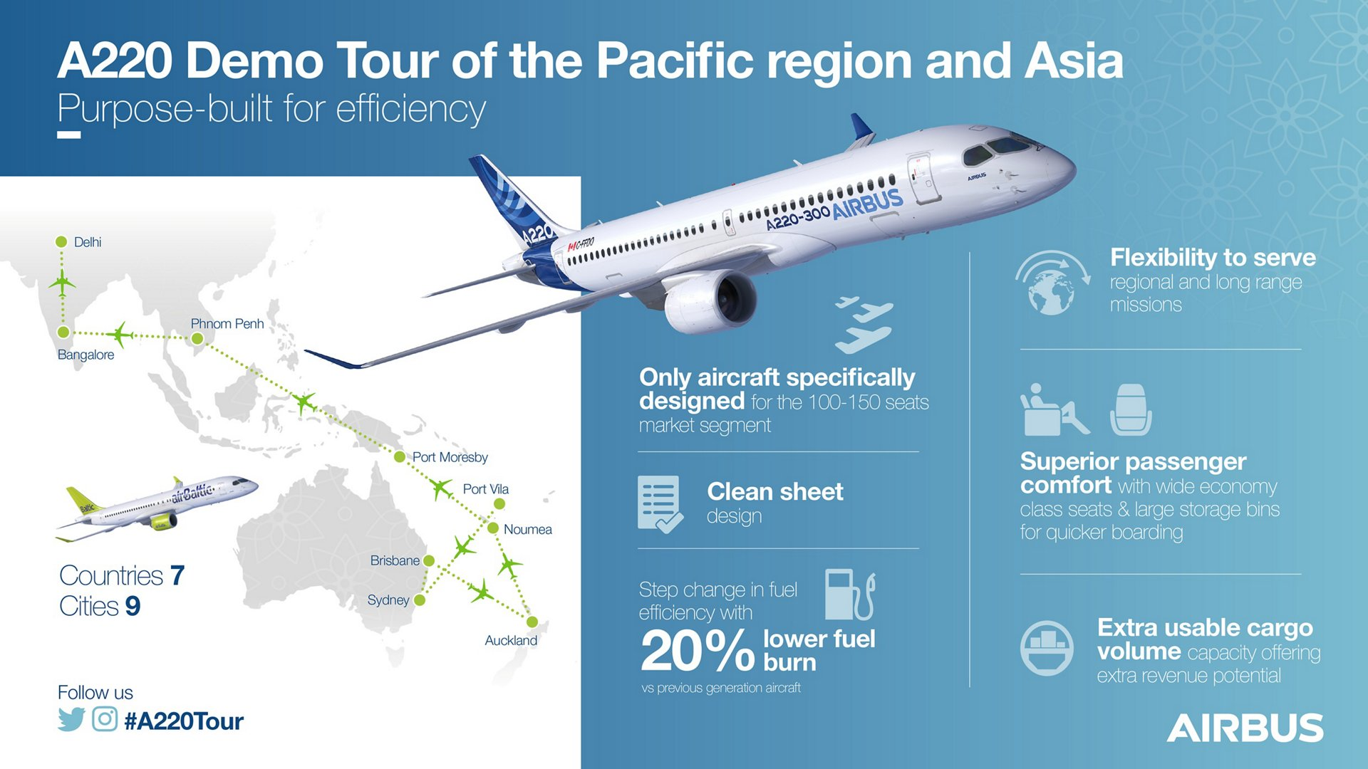 Airbus South Pacific Tour